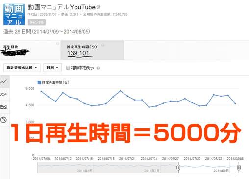 Youtube解析