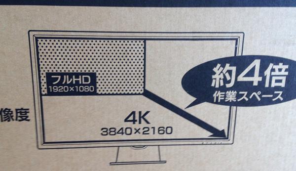 高解像度ディスプレイ