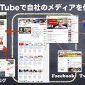 自社メディア構築をYouTubeで作る
