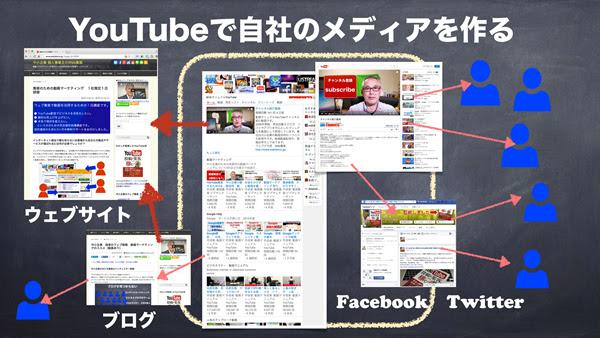 youtube2016.001